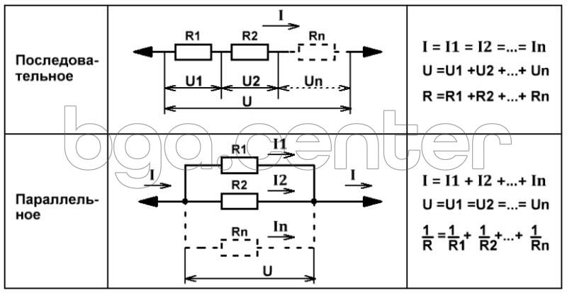 Основы радиотехники