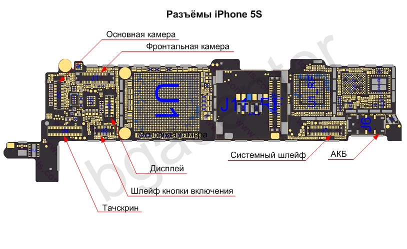 Разъемы iphone 5S